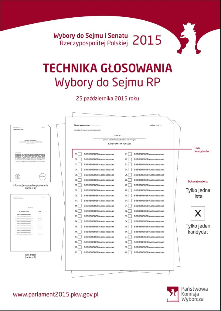 Technika głosowania - Sejm